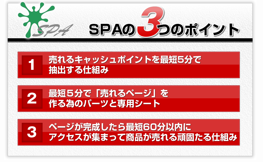 SPA speed puzzle affiliate 特徴